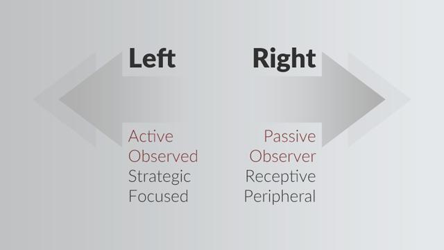 left-vs-right-variables-copia