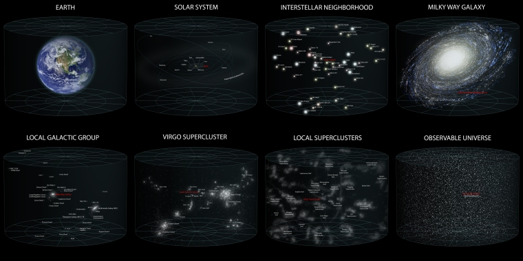 Earth's_Location_in_the_Universe_SMALLER_(JPEG)
