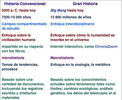 wikibighistory